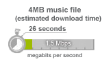 1.5 Mbps estimated download time for 4MB music file is 8 seconds